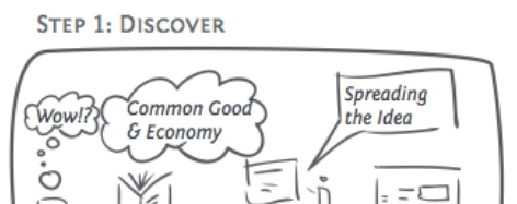 Ecogood tekening Discover